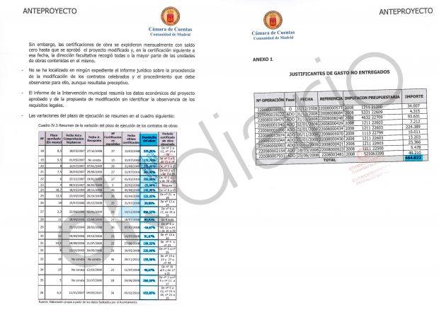Informe de la Cámara de Cuentas de Madrid sobre los contratos incumplidos por plazo y los gastos sin justificar en Nalvalcarnero entre el 2007 y 2008.