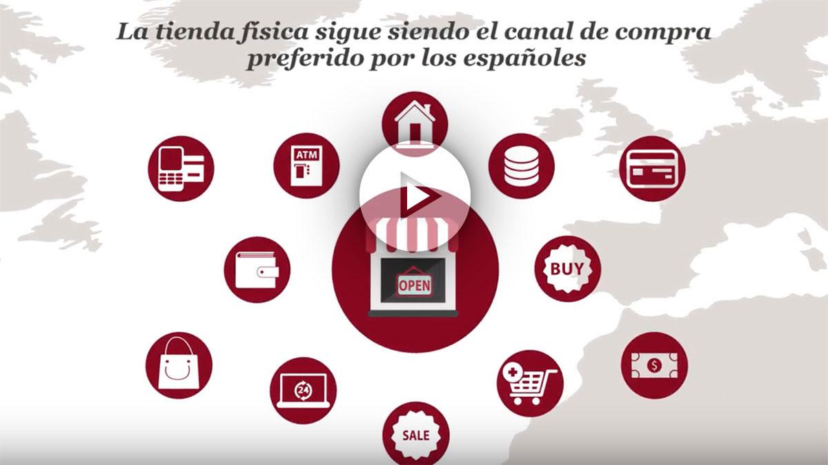 Informe Total Retail 2017