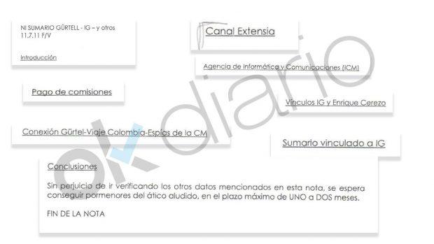 Nota informativa del comisario Villarejo del año 2011 sobre la trama corrupta de Ignacio González.