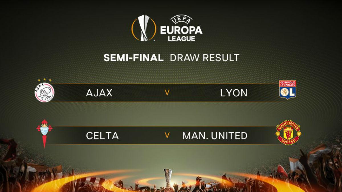 Sorteo de semifinales de la Europa League.