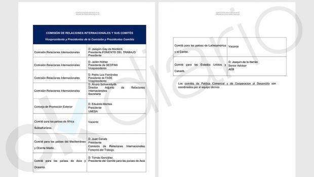 Documento de la CEOE.