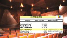La sala Caja de Música de CentroCentro Cibeles, en la sede del Ayuntamiento de Madrid.
