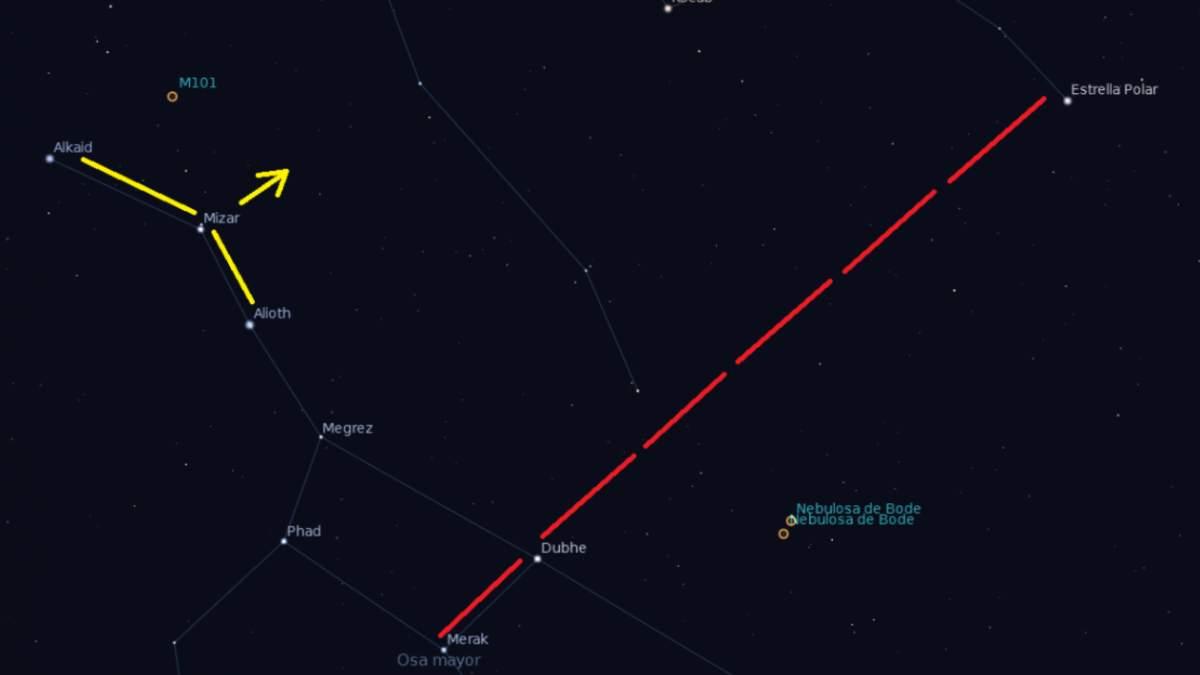 ¿Cómo localizar la Estrella Polar en el firmamento?