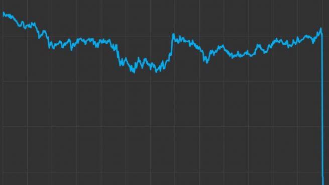 La libra esterlina se hunde tras los sondeos a pie de urna en Reino Unido