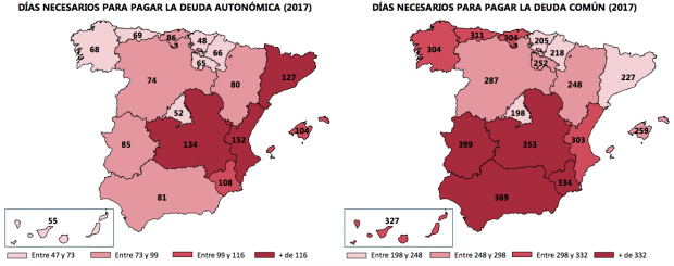 Los madrileños trabajan 100 días al año menos que los valencianos para pagar la deuda autonómica