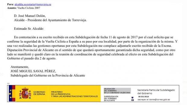 Correo electrónico de la Diputación de Alicante