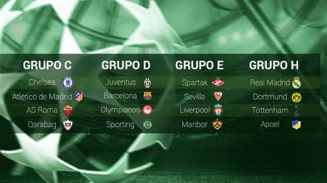 Sorteo difícil para Real Madrid y Atlético y la Juventus amenaza al Barcelona