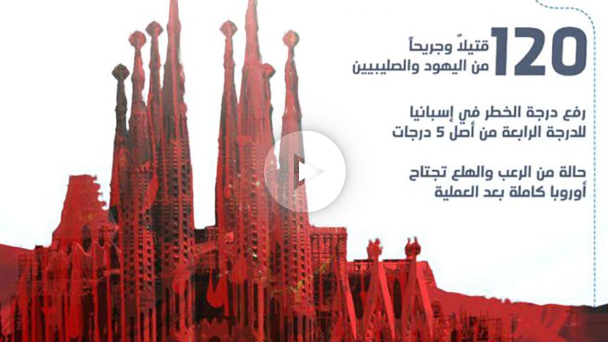 Imagen de la Sagrada Familia en el último número de la revista propagandística del ISIS al-Naba.