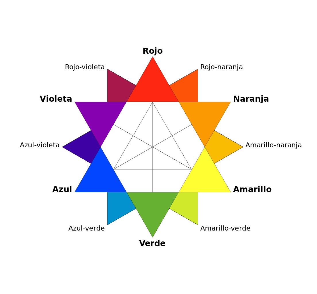 Colores complementarios qu son y c mo se usan for Cuales son los colores minimalistas