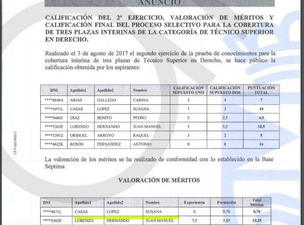 El Ayuntamiento de Leganés contrata a una abogada para Urbanismo con 0 puntos sobre 20 en experiencia