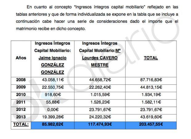 Informe de la UDEF remitido al Juzgado de Instrucción nº 5 de Estepona (Málaga).