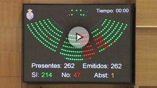 Resultado final de la votación en el Senado.