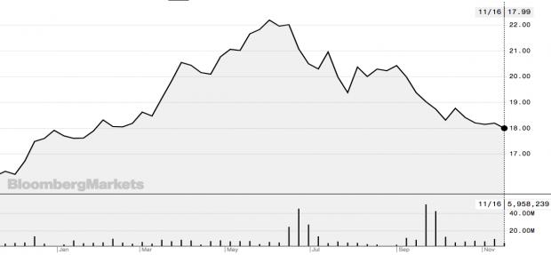 El mercado espera que las energéticas españolas aumenten su valor en Bolsa en 9.700 millones