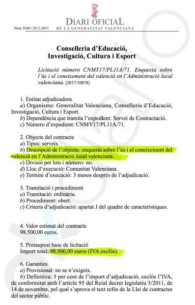 Convocatoria de licitación de una encuesta sobre el nivel de valenciano a funcionarios