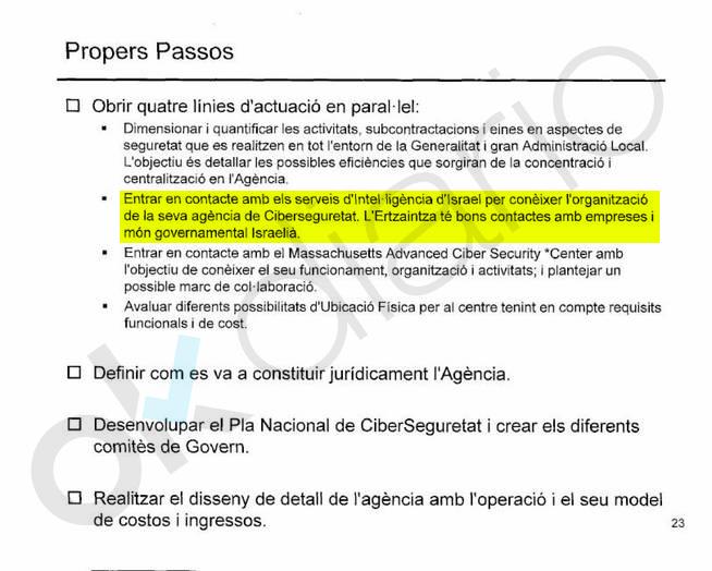 Puigdemont contrató a una agencia israelí con ex espías del Mossad para protegerse en su exilio en Bélgica