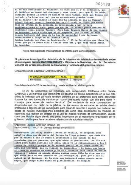 Los Mossos también espiaron al juez barcelonés que ahora se halla muy grave en un hospital