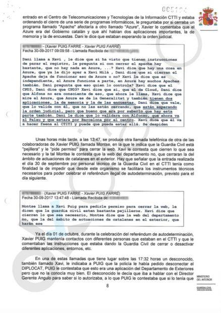 El ente al que JxCAT encargará las futuras elecciones catalanas se dedicó a boicotear a la Policía el 1-O