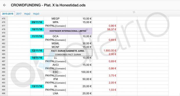 Dos sociedades del abogado de la Plataforma x la Honestidad fueron montadas por un investigado de la Gürtel