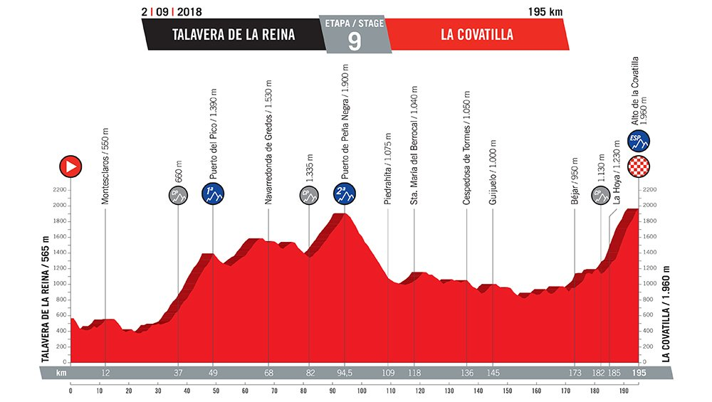 Andorra dictará sentencia en una Vuelta a España con 9 llegadas en alto