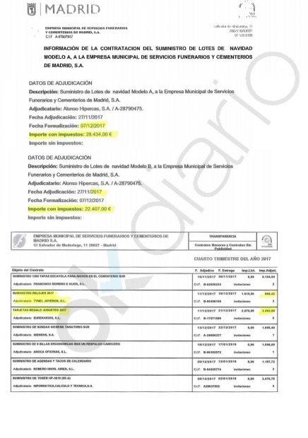 Carmena gastó 54.000€ en cestas y regalos navideños en la Funeraria: nada en bomberos y Samur