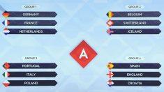 Así ha quedado la Liga A tras el sorteo de la UEFA Nations League. (AFP)