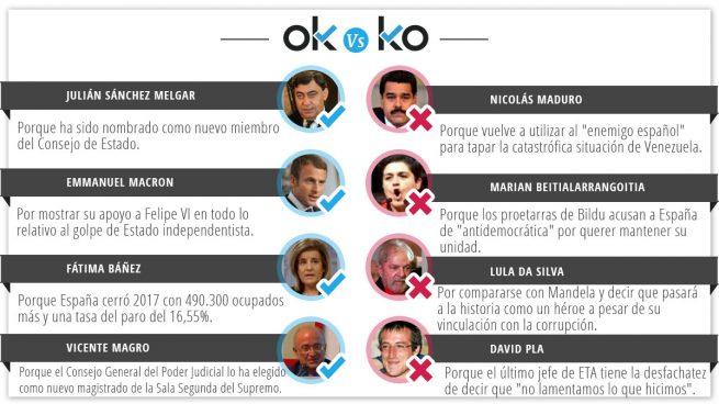 Los OK y KO del viernes, 26 de enero
