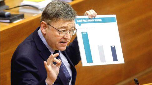 El president de la Generalitat, Ximo Puig (Foto: Efe)