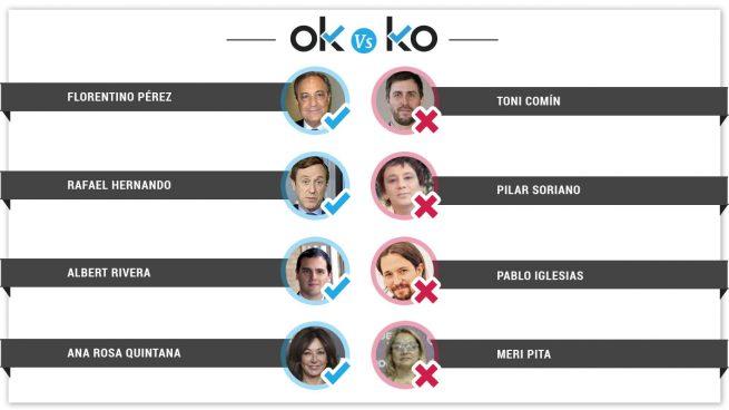 Los OK y KO del jueves, 1 de febrero