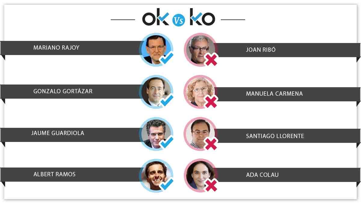 OkKoDentro03feb