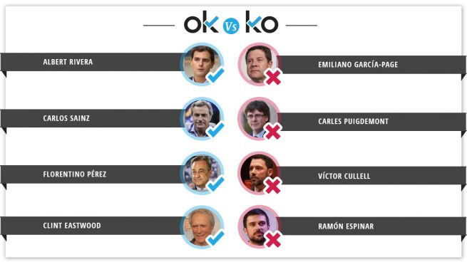 Los OK y KO del sábado, 10 de febrero