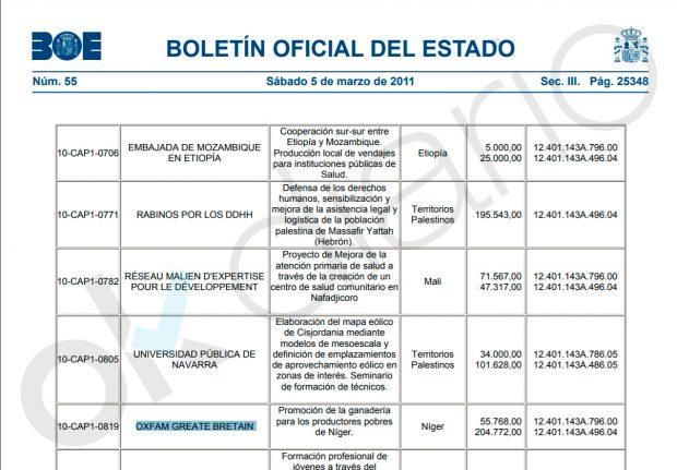 Zapatero concedió en plena crisis 260.000€ a la ONG de las orgías con las víctimas del terremoto de Haití