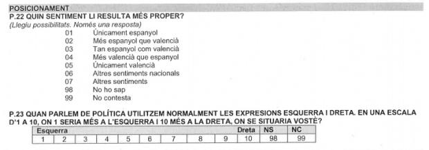 Ribó pregunta a los valencianos si son de derechas o se sienten españoles en una encuesta sobre jardines