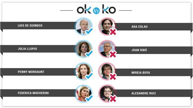 Los OK y KO del jueves, 15 de febrero