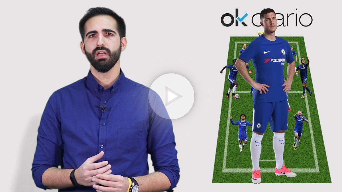 Javier Iglesias analiza la posible alineación del Chelsea. (Vídeo: Juanma Yela).