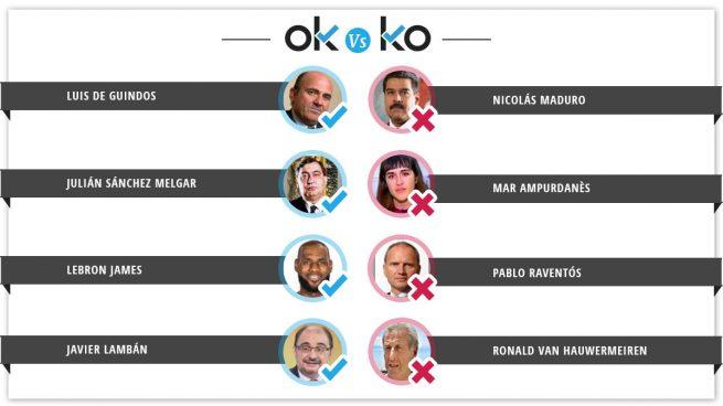 Los OK y KO del martes, 20 de febrero