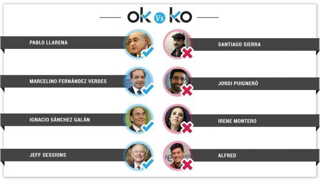 Los OK y KO del jueves, 22 de febrero