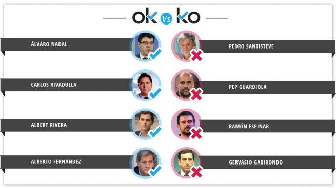 Los OK y KO del sábado, 24 de febrero