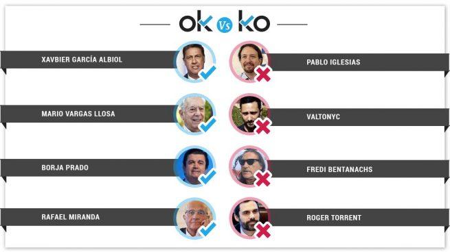 Los OK y KO del jueves, 1 de marzo