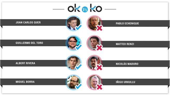 Los OK y KO del martes, 6 de marzo