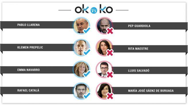 Los OK y KO del sábado, 10 de marzo