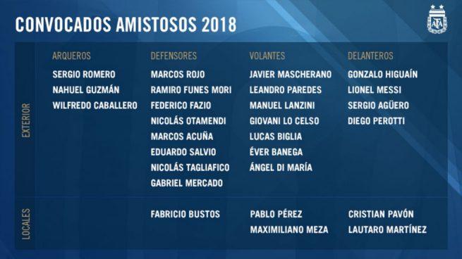 Resultado de imagen para convocados argentina