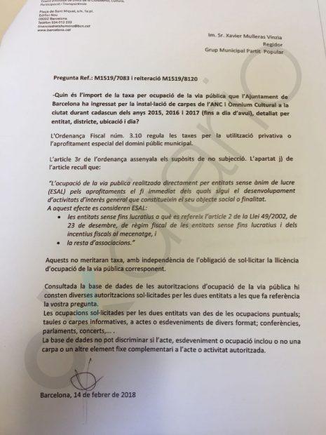 Respuesta del Ayuntamiento de Barcelona
