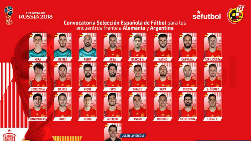 La convocatoria de la Selección española.