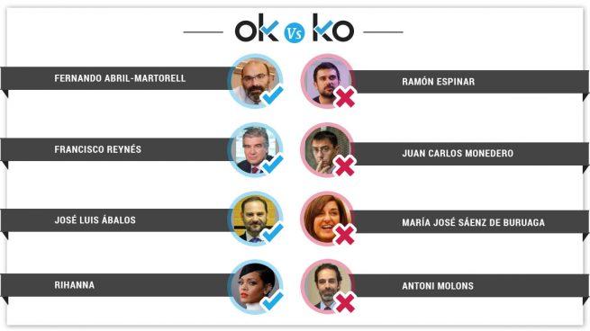 Los OK y KO del sábado, 17 de marzo