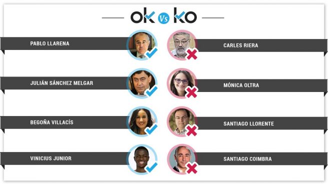 Los OK y KO del viernes, 16 de marzo