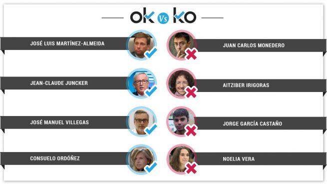Los OK y KO del martes, 20 de marzo