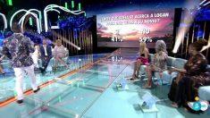 La audiencia coloca líder a 'Supervivientes 2018' en todas sus emisiones. (Foto: Mediaset)