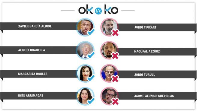 Los OK y KO del viernes, 23 de marzo