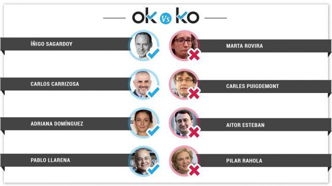 Los OK y KO del sábado, 24 de marzo