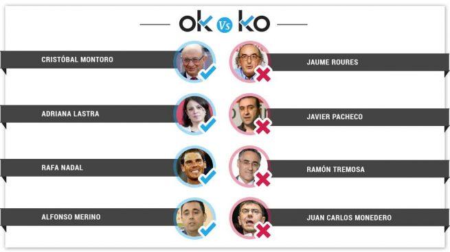 Los OK y KO del miércoles, 28 de marzo
